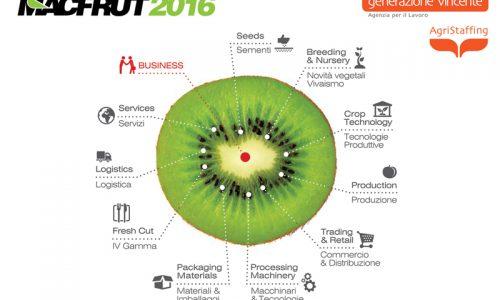 Macfrut 2016: numeri record per la 33esima edizione per la fiera dell'ortofrutta
